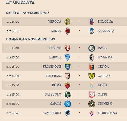 Serie A Le Partite Del Week End Il Napoli Domani In Campo Contro L Udinese Ilsudonline